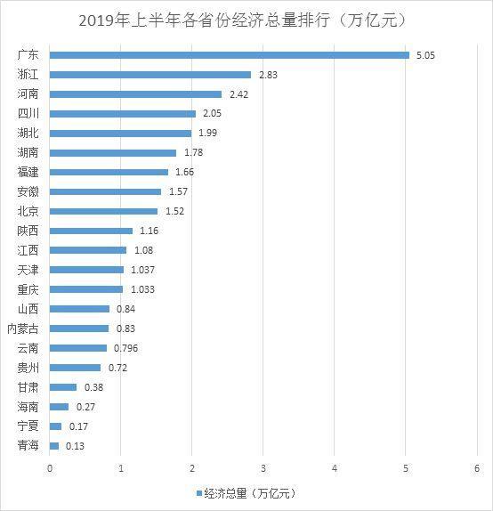 2019年我国经济总量世界排名_世界经济总量排名