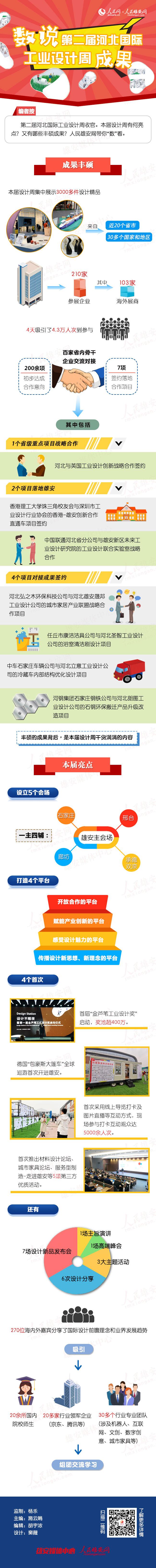http://www.reviewcode.cn/bianchengyuyan/98624.html