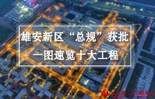"""雄安""""�(zong)�""""�@批,建�O�~入新(xin)�A段 一�D(tu)速�[(lan)十(shi)大工程目前,����(wu)院正式批��chu)逗�fbei)雄安新(xin)�^(qu)�(zong)�w���(2018―2035年)》,�酥局�(zhou)雄安新(xin)�^(qu)���建�O�~入新(xin)的�A段。 【��(xi)】"""