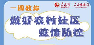 一�D教你做好�r村社�^疫(yi)情防控(kong) ��(dang)下,各村各社�^�如何�M一步做好防疫(yi)?有哪些具�w(ti)�e(ju)措?一�D�槟憬獯稹�