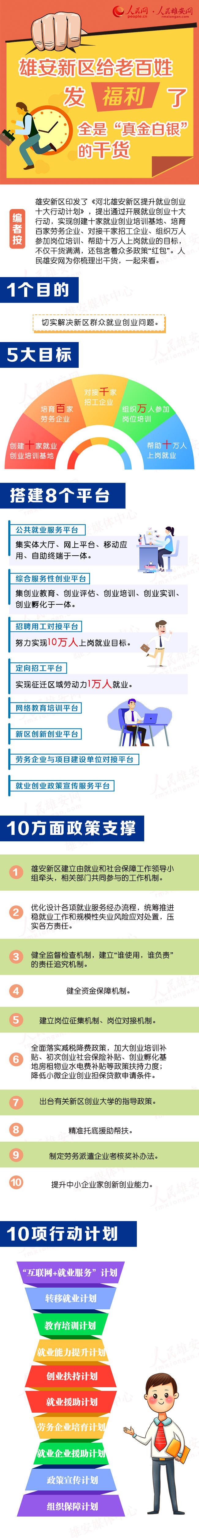 """雄(xiong)安�o老百(bai)姓�l""""福利"""" 全是""""真金白(bai)�y""""的干(gan)�(huo)"""